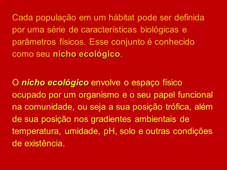 nicho ecológico Cada população em um hábitat pode ser definida por uma série de características biológicas e parâmetros físicos. Esse conjunto é conhe