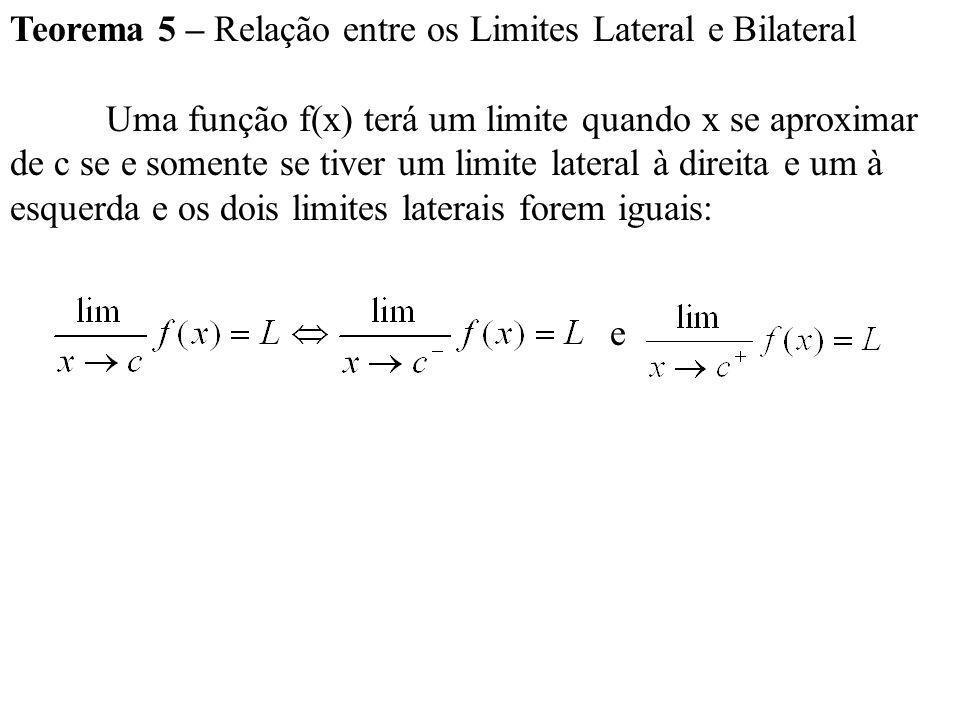 Exemplo 8 – Limites da Função no Gráfico da Figura Em x = 0: e não existem.