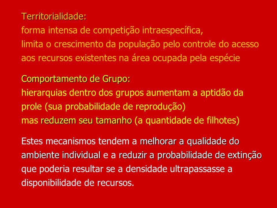 Territorialidade: Comportamento de Grupo: reduzem seu tamanho melhorar a qualidade do ambiente individualreduzir a probabilidade de extinção Territori