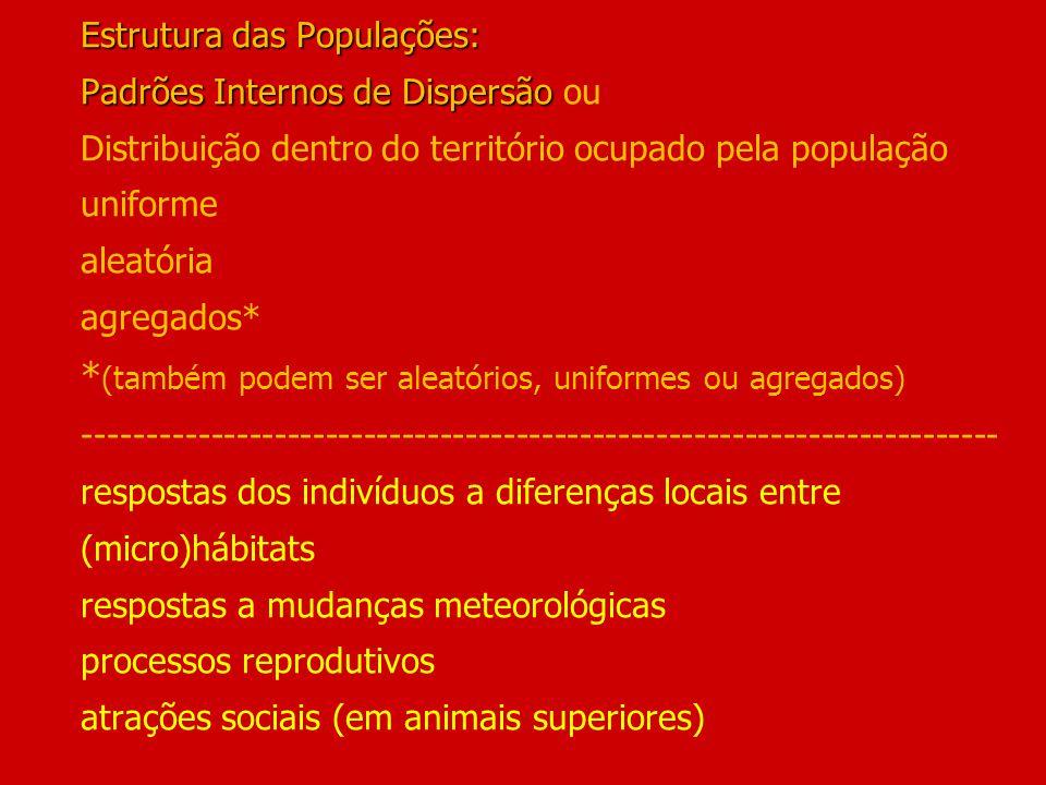 Estrutura das Populações: Padrões Internos de Dispersão Estrutura das Populações: Padrões Internos de Dispersão ou Distribuição dentro do território o