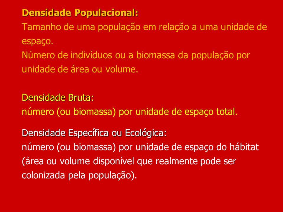Densidade Populacional: Densidade Bruta: Densidade Específica ou Ecológica: Densidade Populacional: Tamanho de uma população em relação a uma unidade