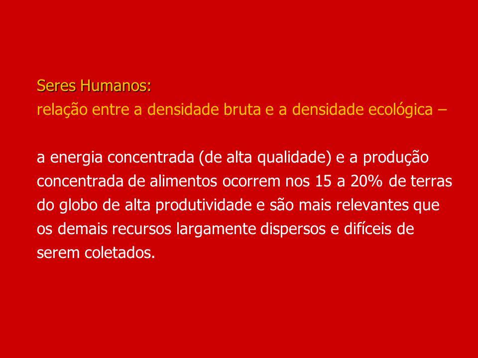 Seres Humanos: Seres Humanos: relação entre a densidade bruta e a densidade ecológica – a energia concentrada (de alta qualidade) e a produção concent