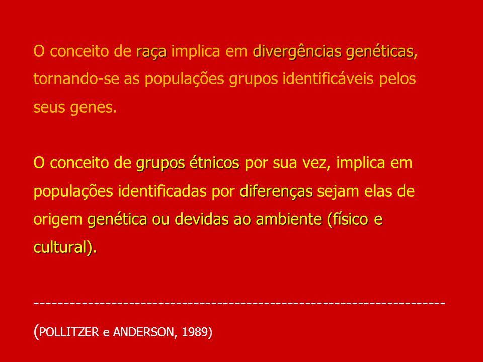 raça divergências genéticas grupos étnicos diferenças genética ou devidas ao ambiente (físico e cultural). O conceito de raça implica em divergências