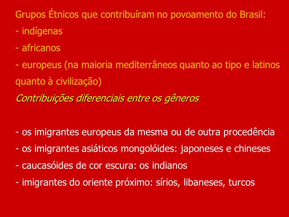 Contribuições diferenciais entre os gêneros Grupos Étnicos que contribuíram no povoamento do Brasil: - indígenas - africanos - europeus (na maioria me