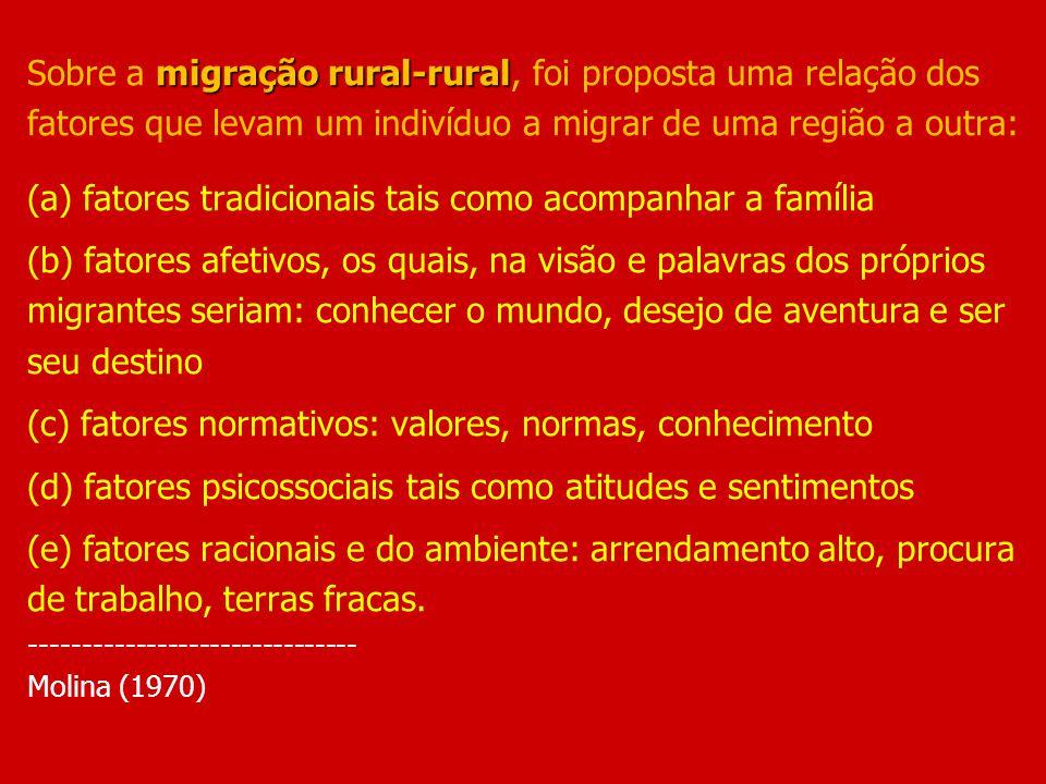 migração rural-rural Sobre a migração rural-rural, foi proposta uma relação dos fatores que levam um indivíduo a migrar de uma região a outra: (a) fat