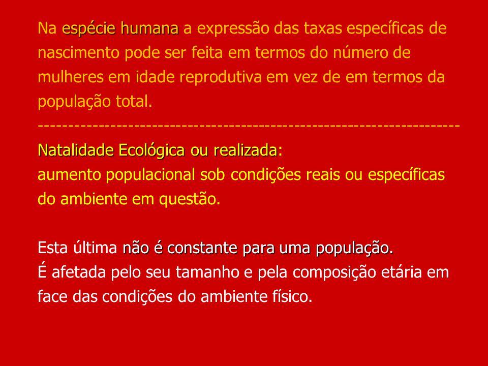 espécie humana Natalidade Ecológica ou realizada não é constante para uma população. Na espécie humana a expressão das taxas específicas de nascimento