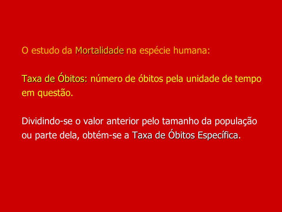 Mortalidade Taxa de Óbitos: Taxa de Óbitos Específica O estudo da Mortalidade na espécie humana: Taxa de Óbitos: número de óbitos pela unidade de temp