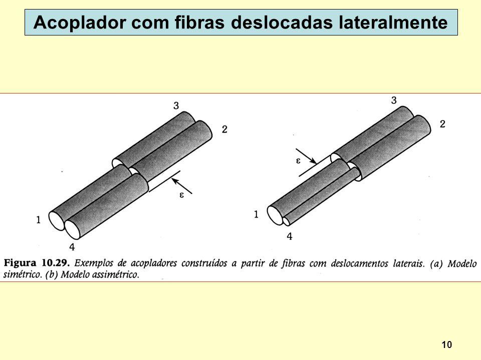 10 Acoplador com fibras deslocadas lateralmente