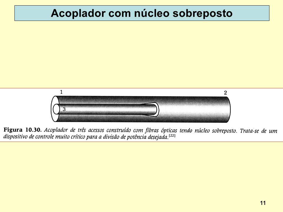11 Acoplador com núcleo sobreposto