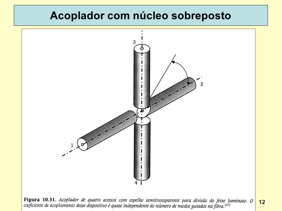12 Acoplador com núcleo sobreposto