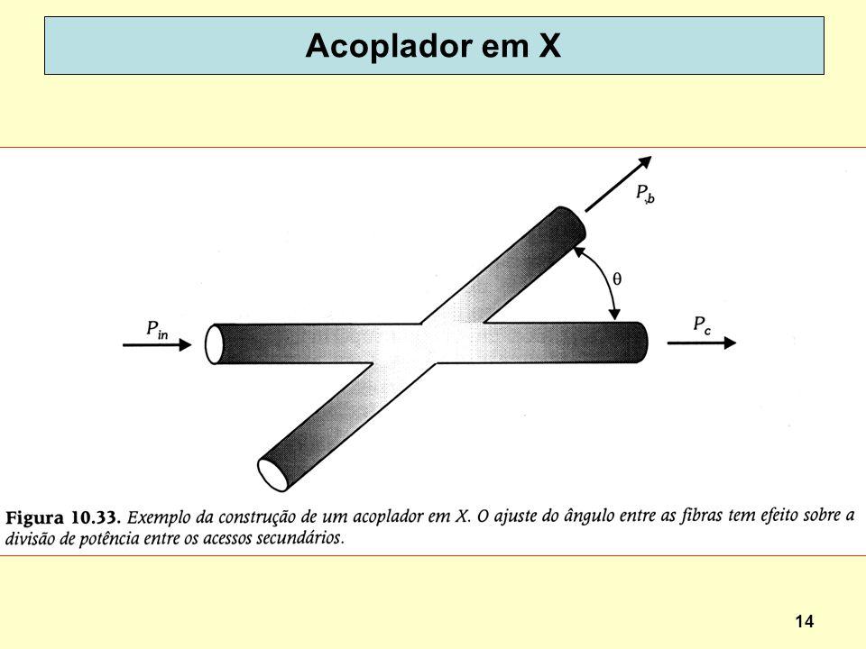 14 Acoplador em X