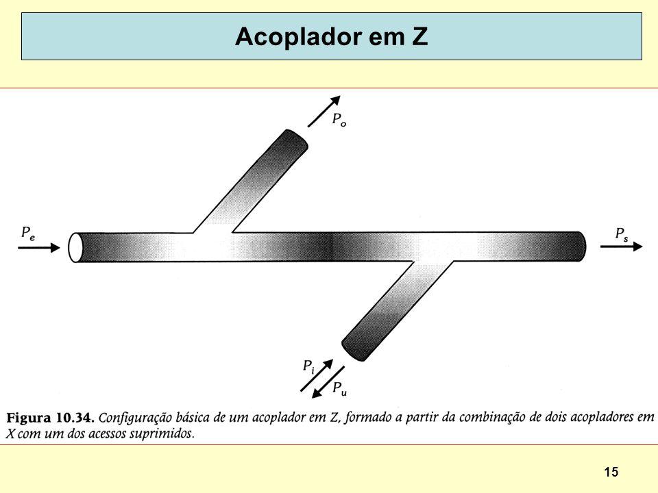 15 Acoplador em Z