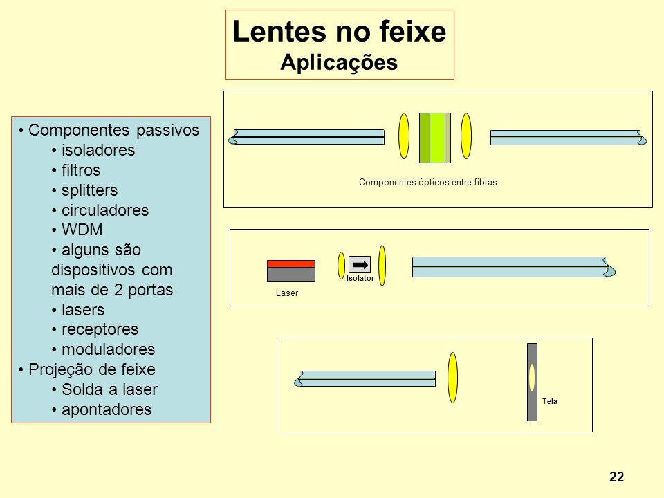 22 Lentes no feixe Aplicações Componentes passivos isoladores filtros splitters circuladores WDM alguns são dispositivos com mais de 2 portas lasers r