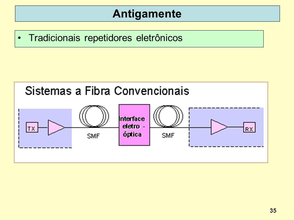 35 Antigamente Tradicionais repetidores eletrônicos