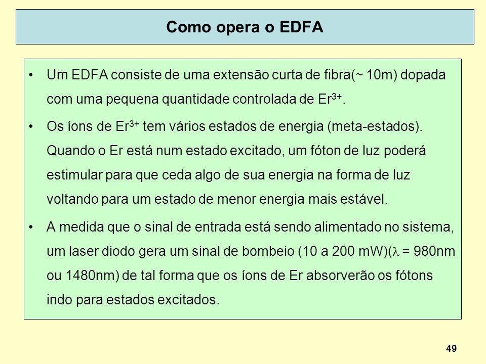 49 Como opera o EDFA Um EDFA consiste de uma extensão curta de fibra(~ 10m) dopada com uma pequena quantidade controlada de Er 3+. Os íons de Er 3+ te