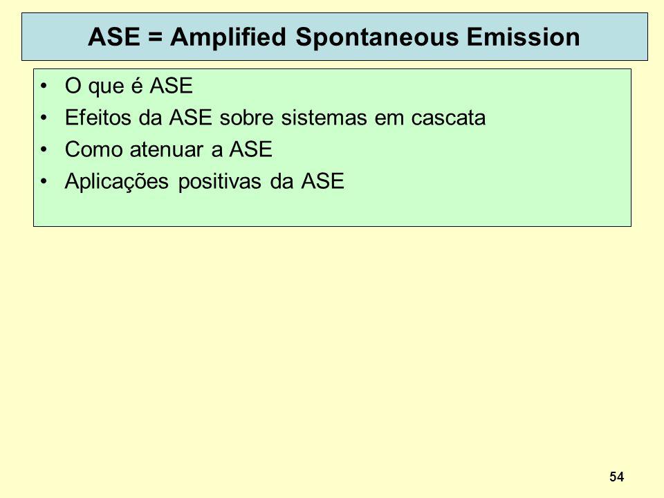 54 ASE = Amplified Spontaneous Emission O que é ASE Efeitos da ASE sobre sistemas em cascata Como atenuar a ASE Aplicações positivas da ASE