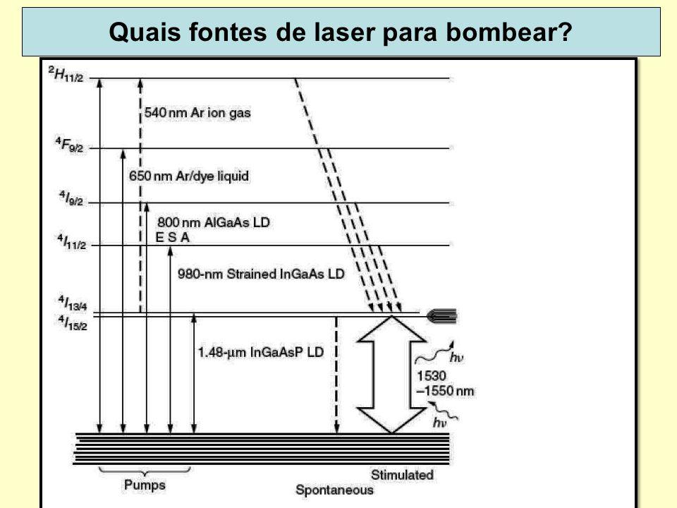 Quais fontes de laser para bombear? 58