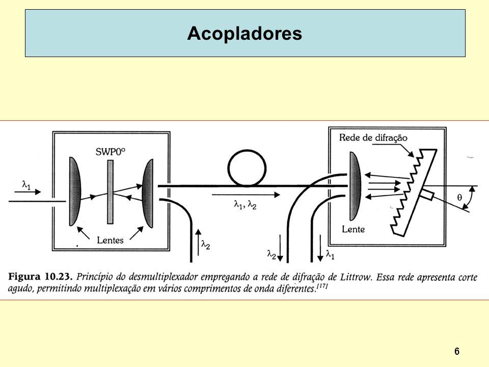 17 SMF núcleo SMF núcleo x Eficiência de Acoplamento Sensitividade ao desalinhamento transversal η(x) = e –(x/ω o ) 2 SMF ω o = 5.15µm SMF ω o = 25µm www.worldtechconsultants.com