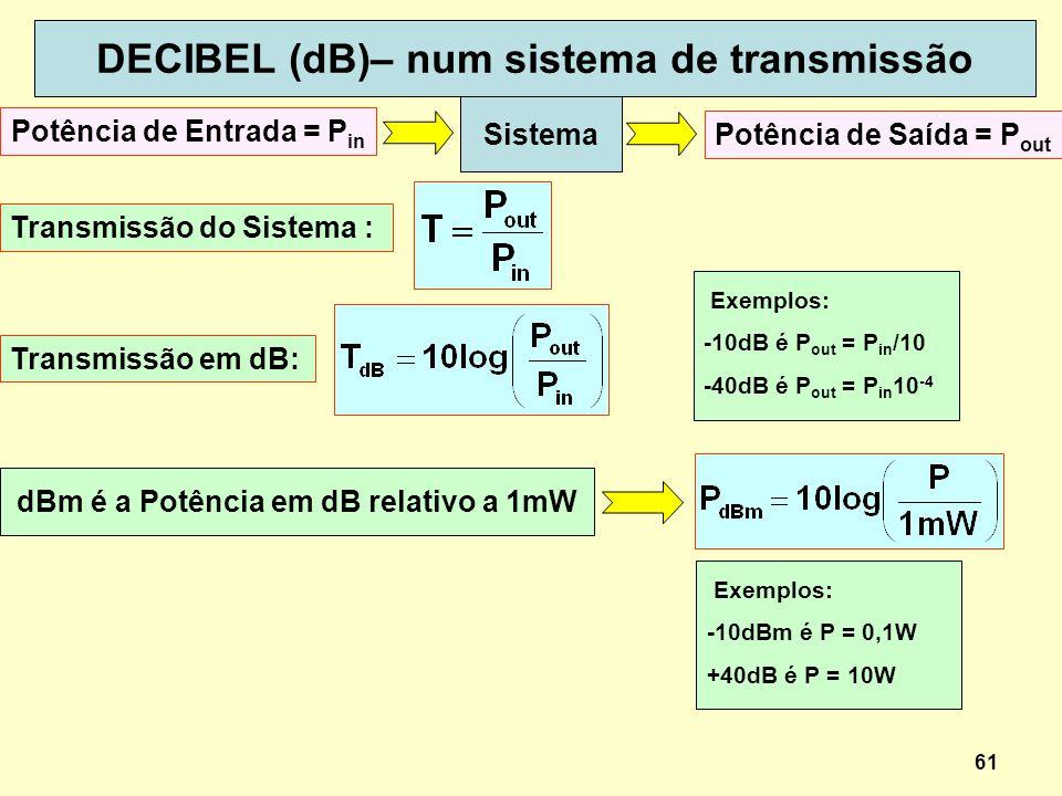 61 DECIBEL (dB)– num sistema de transmissão Sistema Potência de Saída = P out Potência de Entrada = P in Transmissão do Sistema : Transmissão em dB: E