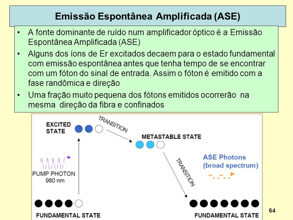 64 Emissão Espontânea Amplificada (ASE) A fonte dominante de ruído num amplificador óptico é a Emissão Espontânea Amplificada (ASE) Alguns dos íons de
