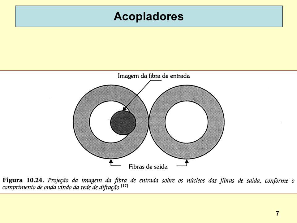 38 Diferentes tipos de Amplificadores Ópticos Semicondutor (SOA) (= Semiconductor Optical Amplifier) –SOA convencional –GC-SOA (Gain-Clamped SOA) –LOA (Linear Optical Amplifier) Fibra Óptica (FOA) Fibras dopadas com Terras Raras –Erbium-Doped Fiber Amplifiers (EDFA) : C, L-Band –Thulium-Doped Fiber Amplifiers (TDFA) : S-Band –Praseodymium-Doped Fiber Amplifiers (PDFA) : O-Band Banda (nm) Banda C (conventional) 1525 - 1565 Banda L (long) 1570 - 1610 Banda S (short) 1450 - 1490 Conversosr de frequência comprimento de onda http://www.ee.byu.edu/photonics/fwnomograph.phtml