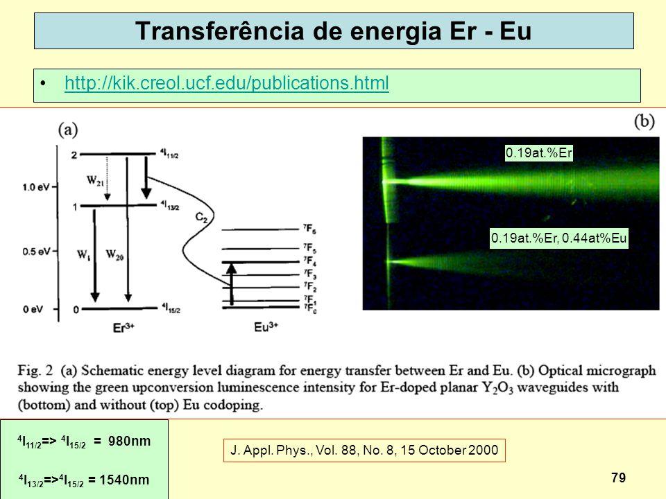 79 Transferência de energia Er - Eu http://kik.creol.ucf.edu/publications.html 4 I 11/2 => 4 I 15/2 = 980nm 4 I 13/2 => 4 I 15/2 = 1540nm 0.19at.%Er 0