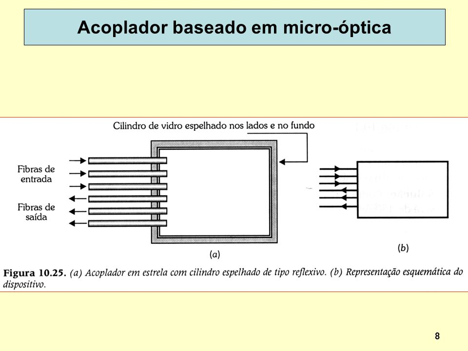 39 Conversosr de frequência comprimento de onda http://www.ee.byu.edu/photonics/fwnomograph.phtml http://www.ee.byu.edu/photonics/fwnomograph.phtml Equation: f * λ = c where: f = frequency in Hertz (Hz = 1/sec) λ = wavelength in meters (m) c = the speed of light and is approximately equal to 3*108 m/s Frequency / Wavelength Calculator If you want to convert wavelength to frequency enter the wavelength in microns (μm) and press Calculate f .