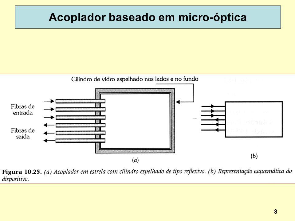 19 SMF núcleo SMF núcleo z η(z) = 1/(1+λz/(1+ Πz/2ωo 2 ) 2 Eficiência de acoplamento Sensitividade por desalinhamento longitudinal For large z lensing is required SMF ω o = 5.15µm SMF ω o = 25µm SMF ω o = 5.15µm SMF ω o = 25µm