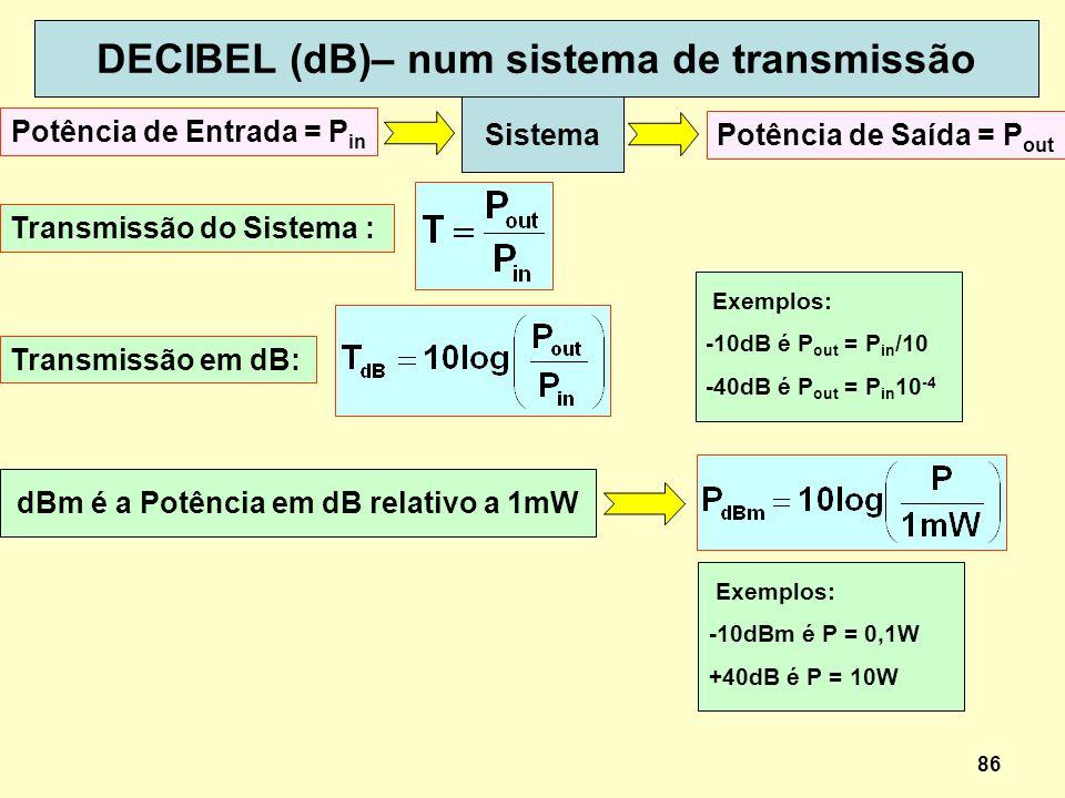 86 DECIBEL (dB)– num sistema de transmissão Sistema Potência de Saída = P out Potência de Entrada = P in Transmissão do Sistema : Transmissão em dB: E