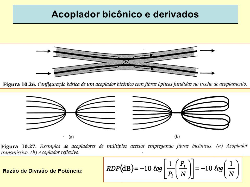 9 Acoplador bicônico e derivados Razão de Divisão de Potência: