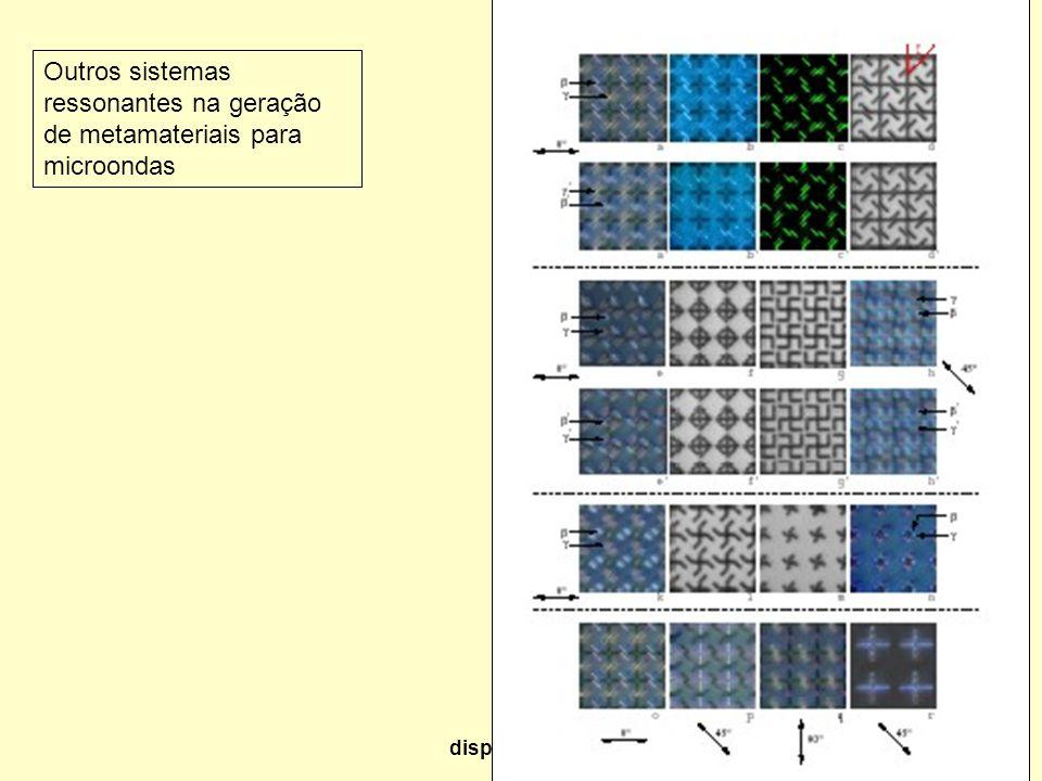 15 Outros sistemas ressonantes na geração de metamateriais para microondas dispoptic 2013