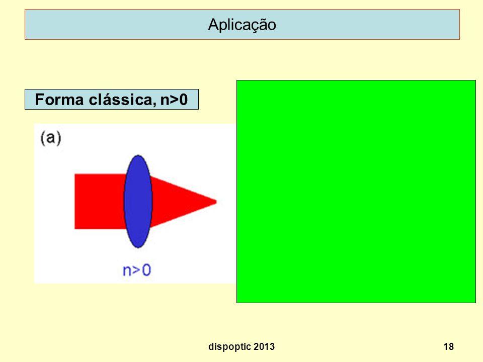18 Aplicação Forma clássica, n>0 Forma não-convencional, n<0 dispoptic 2013
