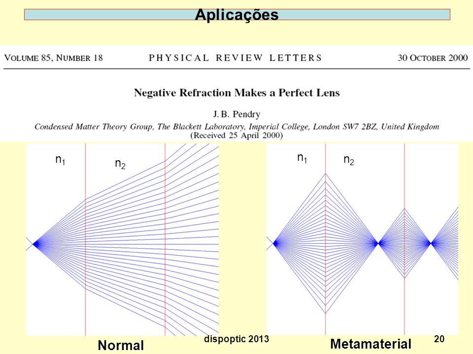 20 Aplicações Normal n1n1 n2n2 Metamaterial n1n1 n2n2 dispoptic 2013