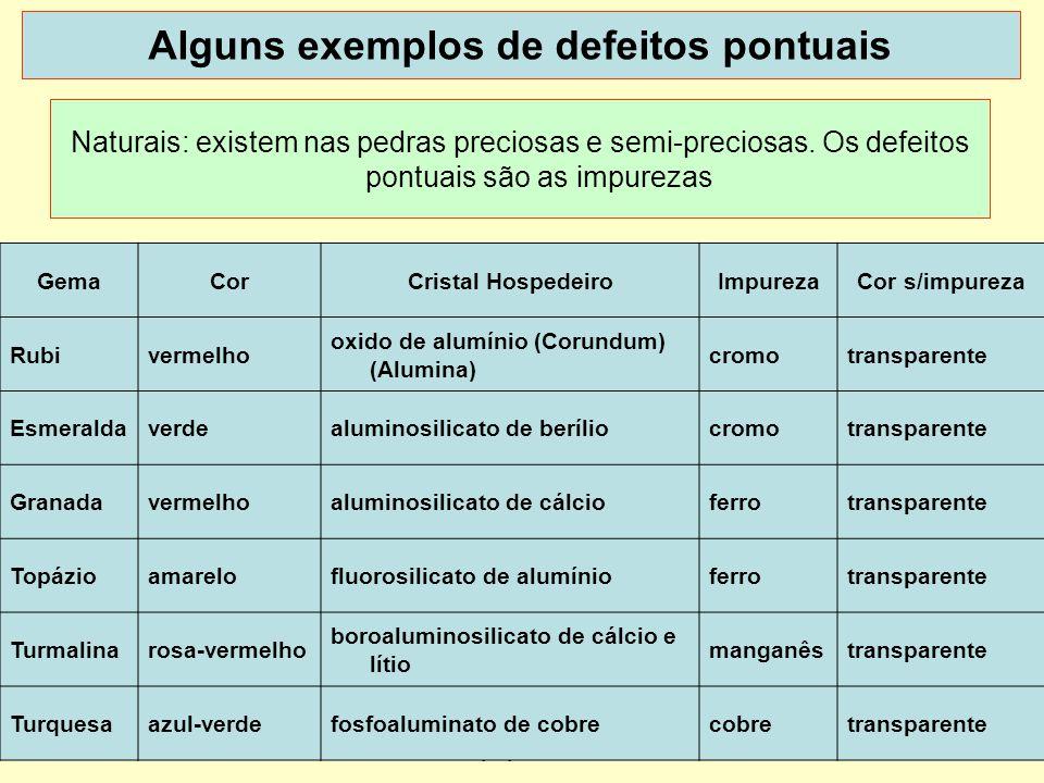 31 Alguns exemplos de defeitos pontuais Naturais: existem nas pedras preciosas e semi-preciosas.