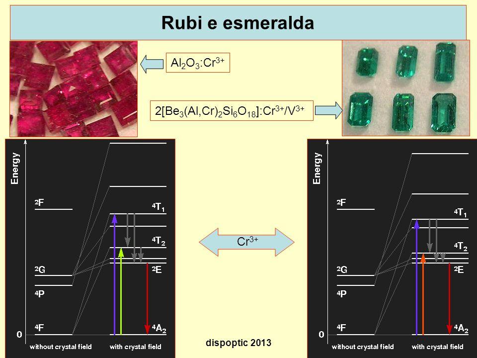 33 Rubi e esmeralda Al 2 O 3 :Cr 3+ 2[Be 3 (Al,Cr) 2 Si 6 O 18 ]:Cr 3+ /V 3+ Cr 3+ dispoptic 2013