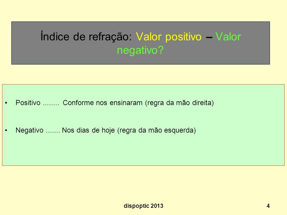 4 Índice de refração: Valor positivo – Valor negativo.