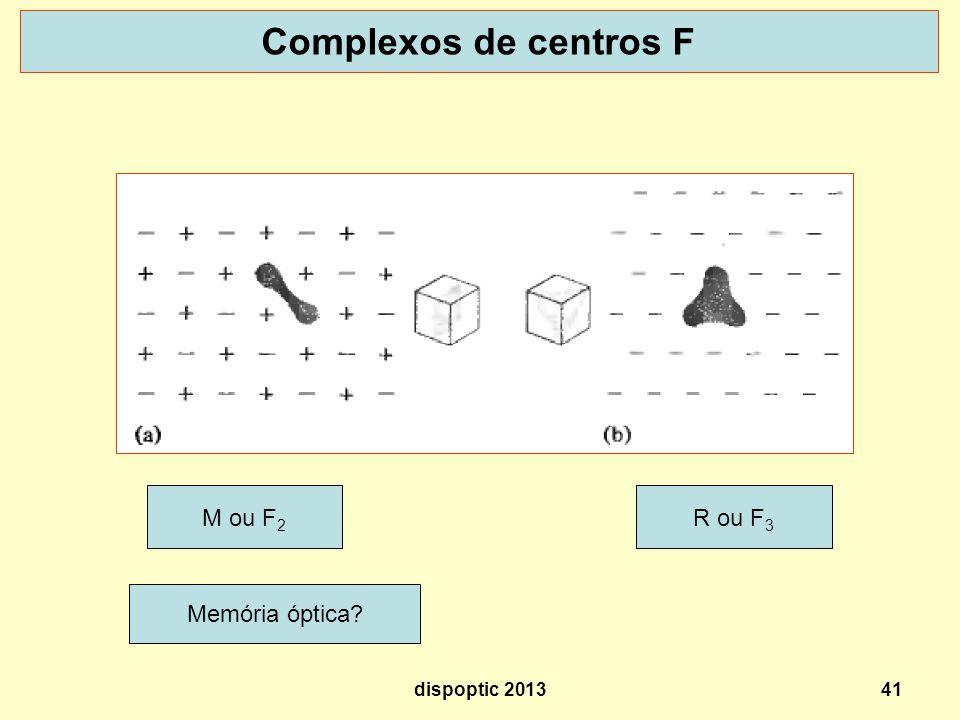 41 Complexos de centros F M ou F 2 R ou F 3 Memória óptica? dispoptic 2013