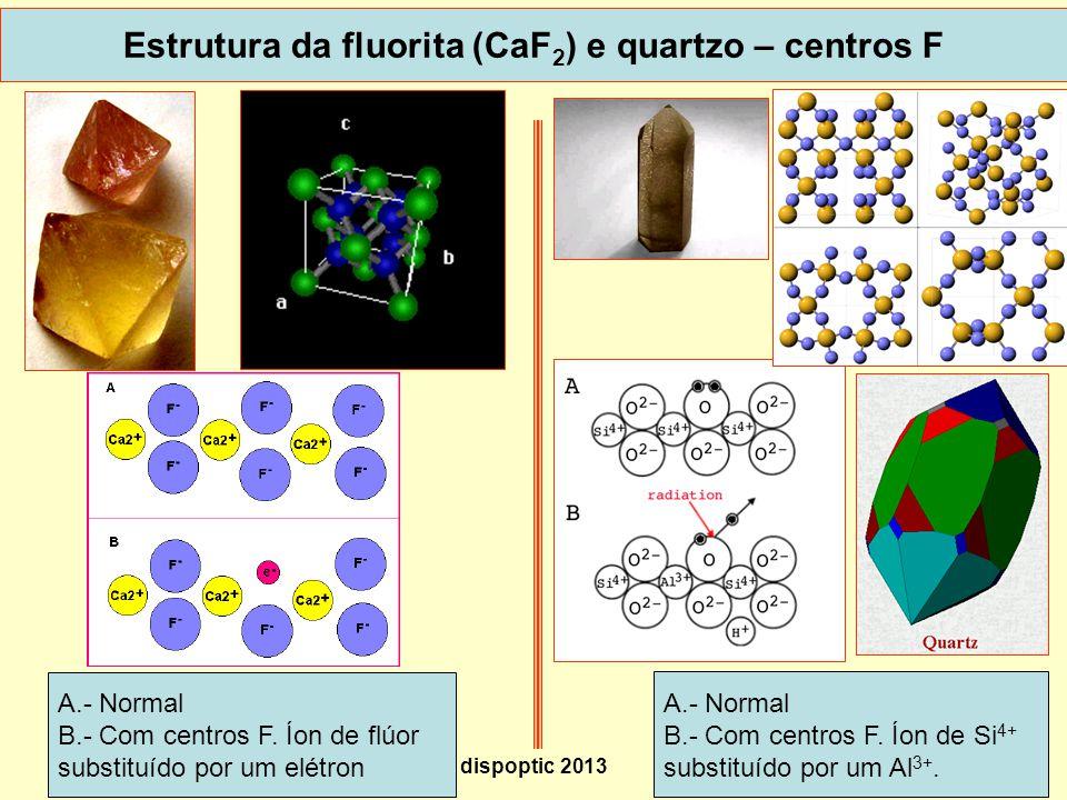 43 Estrutura da fluorita (CaF 2 ) e quartzo – centros F A.- Normal B.- Com centros F.