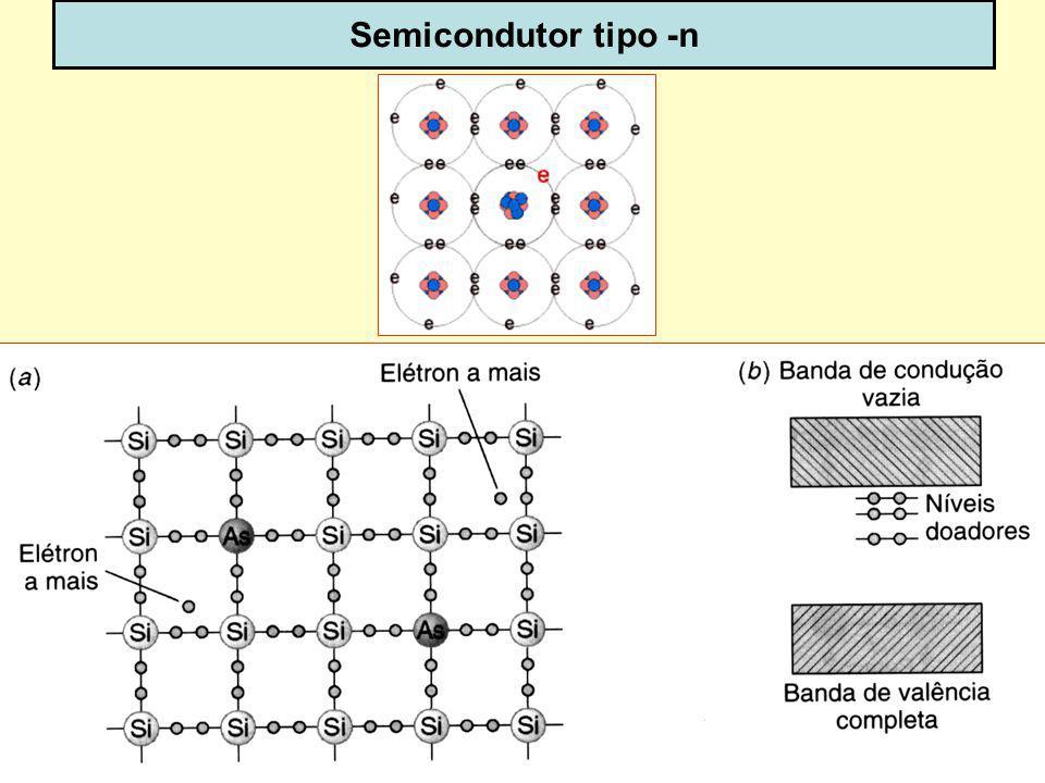 11 Semicondutor tipo -n dispoptic-2013