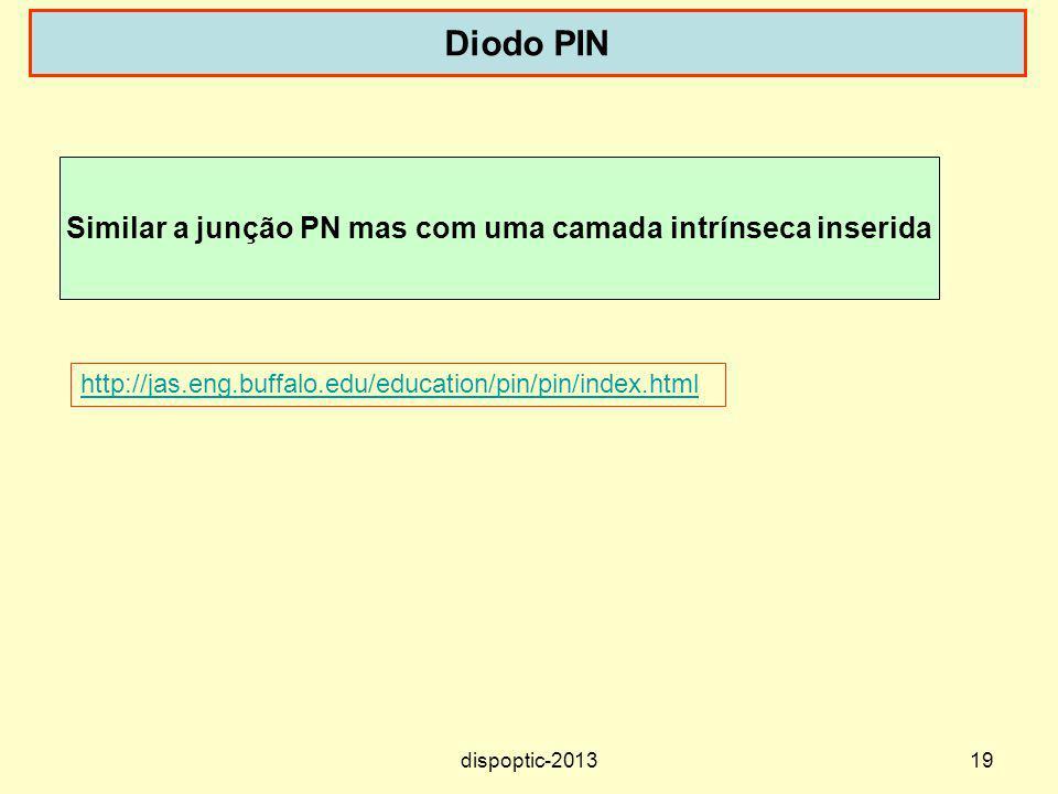 19 Diodo PIN http://jas.eng.buffalo.edu/education/pin/pin/index.html Similar a junção PN mas com uma camada intrínseca inserida dispoptic-2013