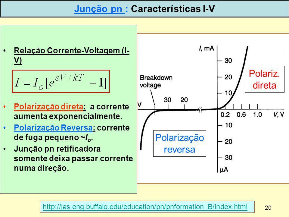 20 Relação Corrente-Voltagem (I- V) Polarização direta: a corrente aumenta exponencialmente. Polarização Reversa: corrente de fuga pequeno ~I o. Junçã