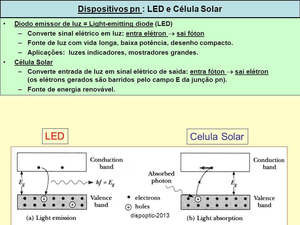 23 LED Celula Solar Dispositivos pn : LED e Célula Solar Diodo emissor de luz = Light-emitting diode (LED) –Converte sinal elétrico em luz: entra elét