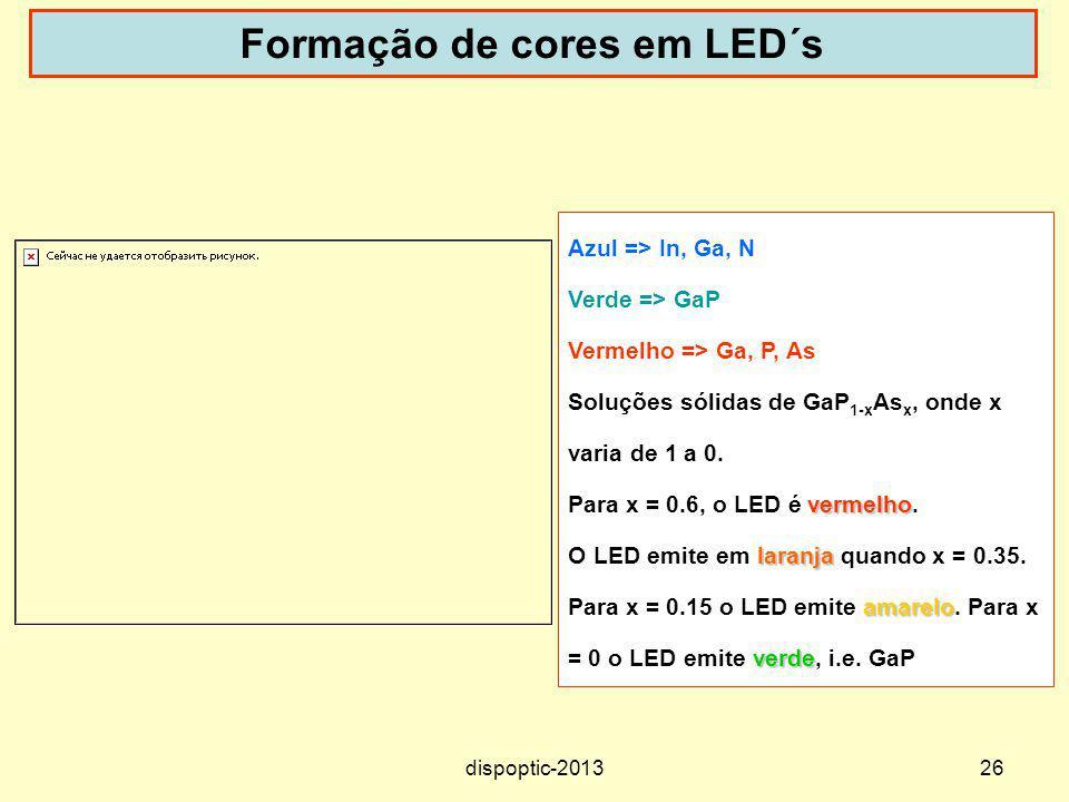 26 Formação de cores em LED´s Azul => In, Ga, N Verde => GaP Vermelho => Ga, P, As Soluções sólidas de GaP 1-x As x, onde x varia de 1 a 0. vermelho P