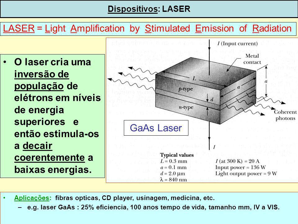33 GaAs Laser Dispositivos: LASER O laser cria uma inversão de população de elétrons em níveis de energia superiores e então estimula-os a decair coer