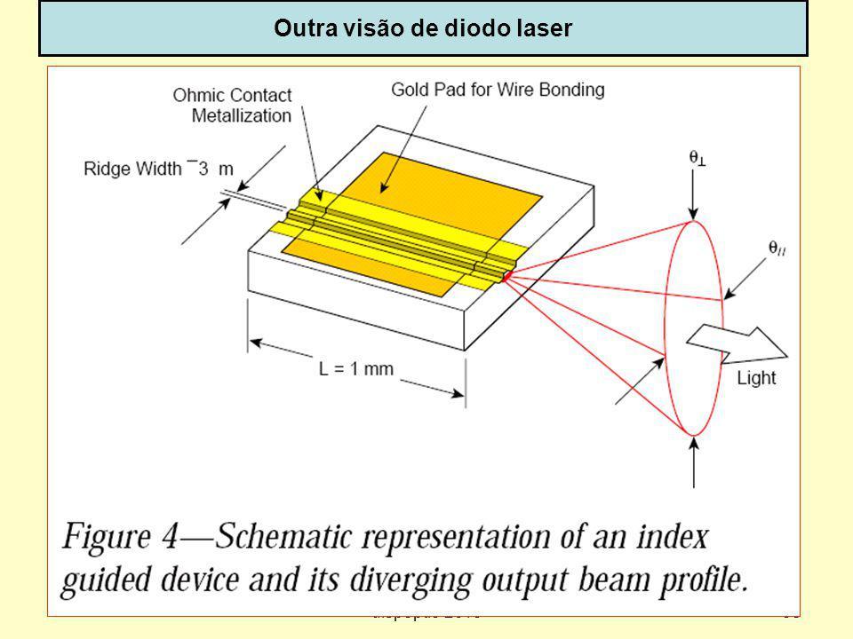 38 Outra visão de diodo laser dispoptic-2013