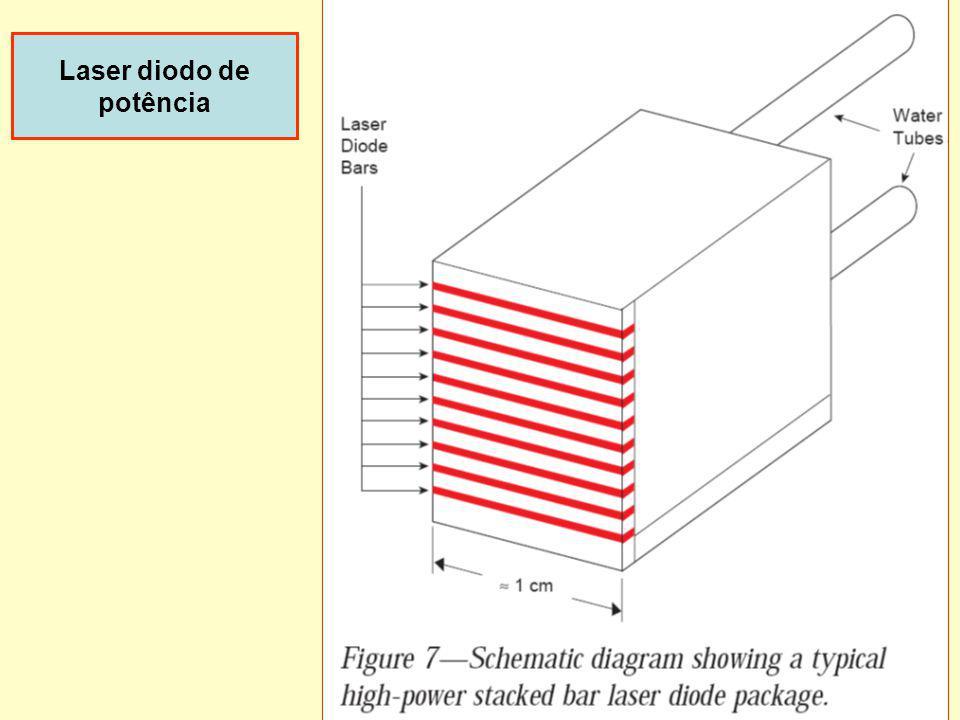 41 Laser diodo de potência dispoptic-2013