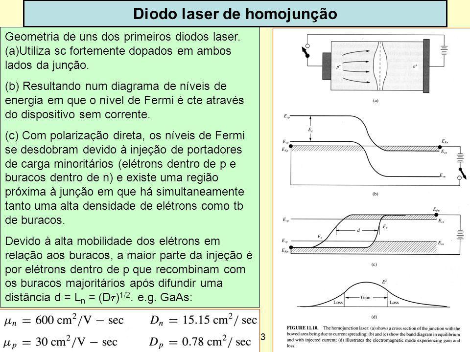44 Geometria de uns dos primeiros diodos laser. (a)Utiliza sc fortemente dopados em ambos lados da junção. (b) Resultando num diagrama de níveis de en