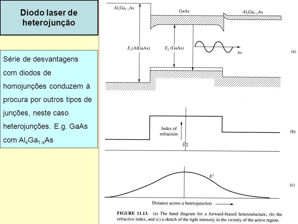46 Diodo laser de heterojunção Série de desvantagens com diodos de homojunções conduzem à procura por outros tipos de junções, neste caso heterojunçõe
