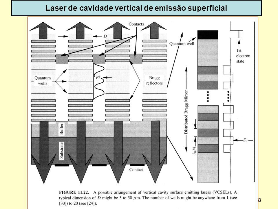 49 Diodo laser de emissão superficial (vertical cavity surface emitting laser) dispoptic-2013