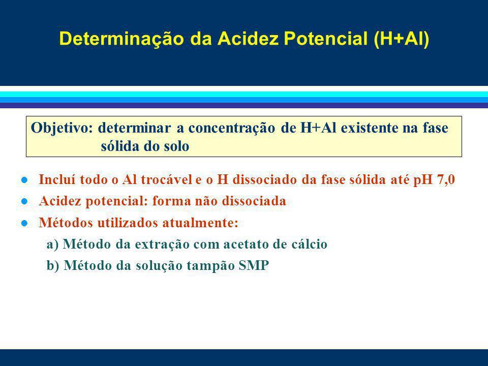 Acidez potencial: Determinação por extração com acetato de cálcio Método utilizado em SP até 1983 Extração com acetato de cálcio (CaOAc) 0,5 mol L -1 a pH 7,0 - 2,5 cm 3 de terra + 50 mL de CaOAc 0,5 mol L -1 a pH 7,0 - Agitação 15 min filtração titulação com NaOH 0,025 mol L -1 Na extração, o acetato de cálcio (CH 3 -COO) 2 Ca passa para ácido acético CH 3 -COOH, o qual em seguida é titulado com NaOH padronizado.